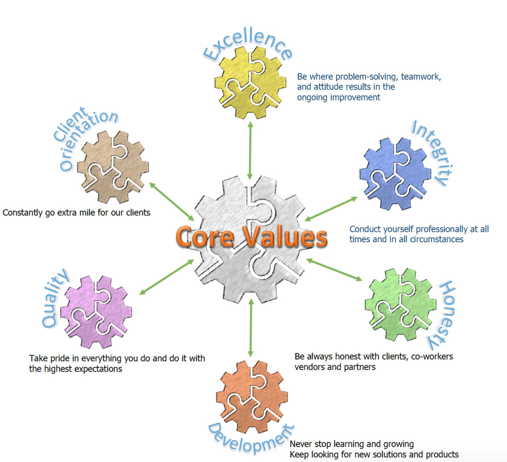 core_values2a